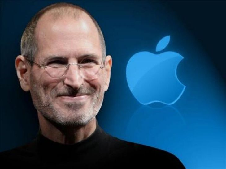 Story of Apple - The Success Story of Steve Jobs- getinstartup