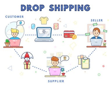Dropshipping Success Stories | Success Stories of Dropshipping-1-getinstartup