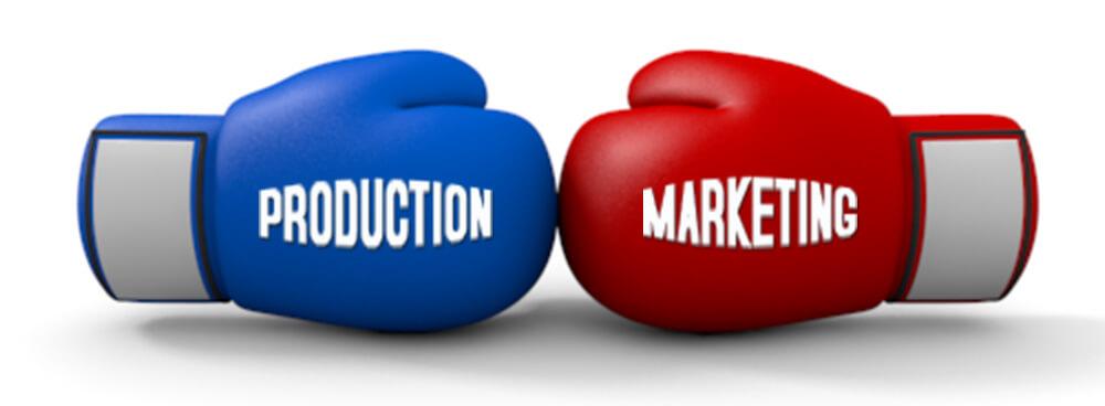 Importance of Marketing Management  Significance of Marketing Management You must know-1-getinstartup
