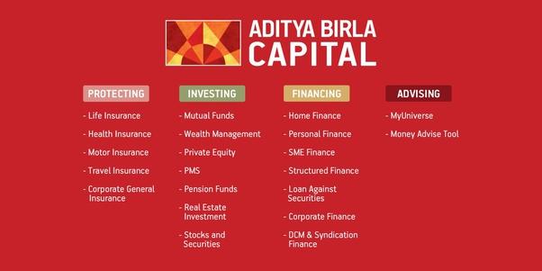 Aditya Birla Group Owner Everything About The Aditya Birla Owner-1-getinstartup