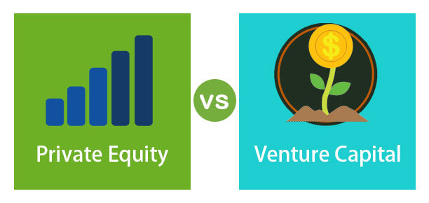 Venture Capitalist in India  Venture Capitalist Firms in India Everyone Must Know-1-getinstartup