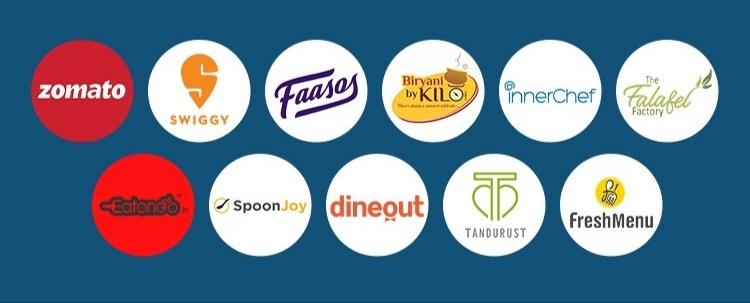 Food Startups In India - Top 10 Food Startups In India - getinstartup
